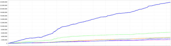GINZO_System + ICHINO_EAグラフ