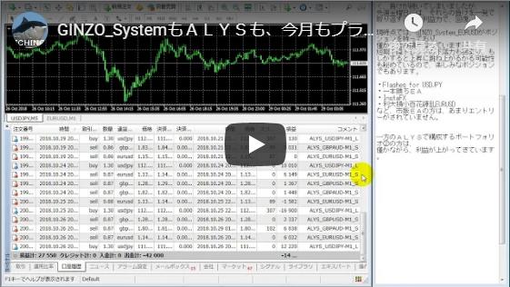 GINZO_SystemもALYSも、今月もプラスになっているが…。
